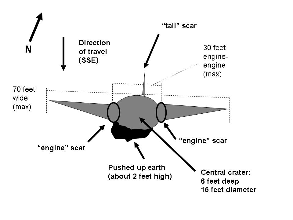 Humint Events Online Dimensions Of The Flight 93 Official Crash