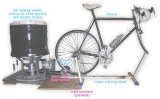 Sustainablog Homeless Dave S Diy Pedal Powered Washing Machine