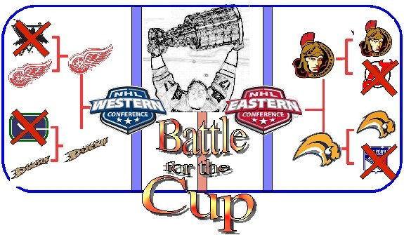 Battle for the Cup