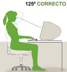 La mejor postura para sentarse 125º
