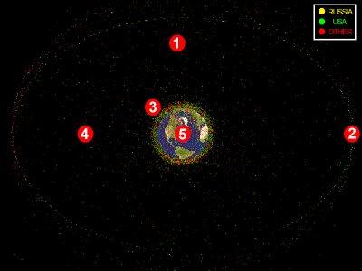 mapa de la basura espacial