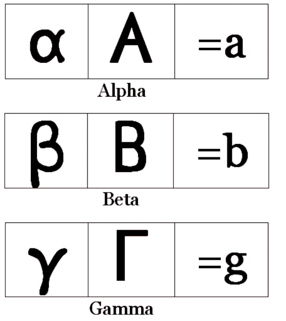 Alpha Beta Gamma Delta Omega Greek Alphabet Best Of
