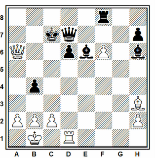 Posición de la partida de ajedrez Spraggett (2610) - Vallejo (2674) (III Calvia International Open, 2006)