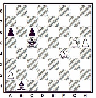 Posición de la partida de ajedrez Damljanovic (2595) - Nijboer (2641) (III Calvia International Open, 2006)