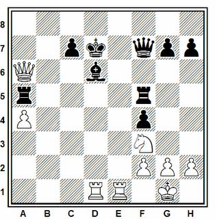 Posición de la partida de ajedrez Ritner - Kondraly (Correspondencia, 1984)