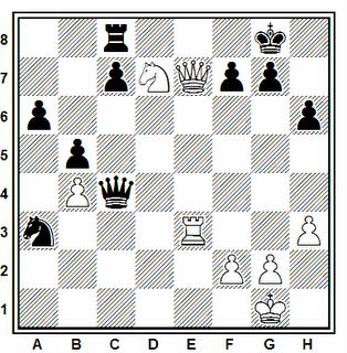 Posición de la partida de ajedrez Spraggett (2610) - Gajewsky (2515) (III Calvia International Open, 2006)