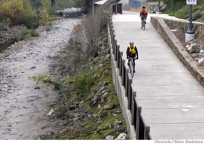 Image of bicyclist on Santa Rosa Creek Trail